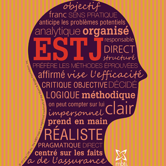 test-personnalite-mbti-coaching-homme