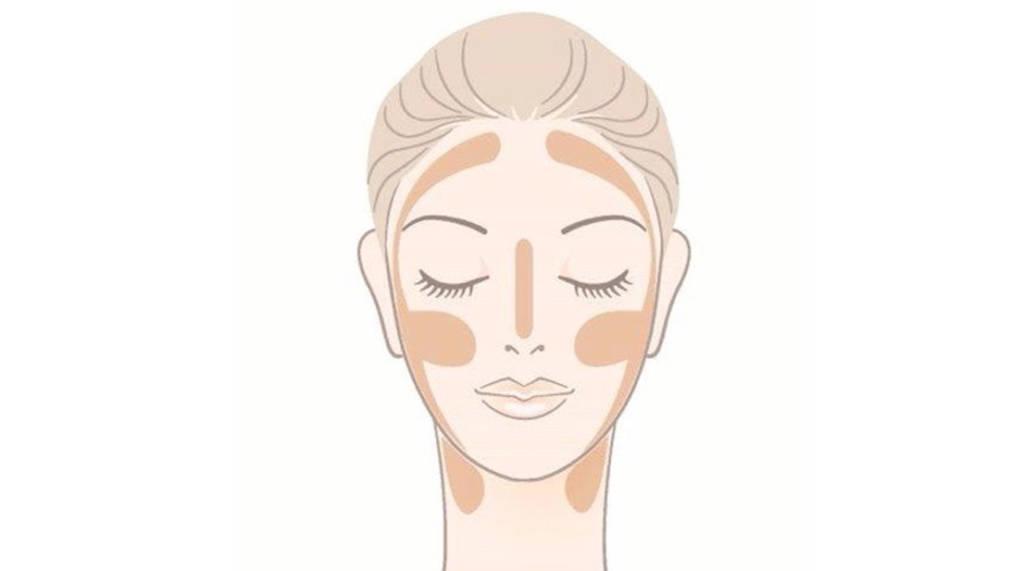 comment mettre de la poudre bronzante maquillage